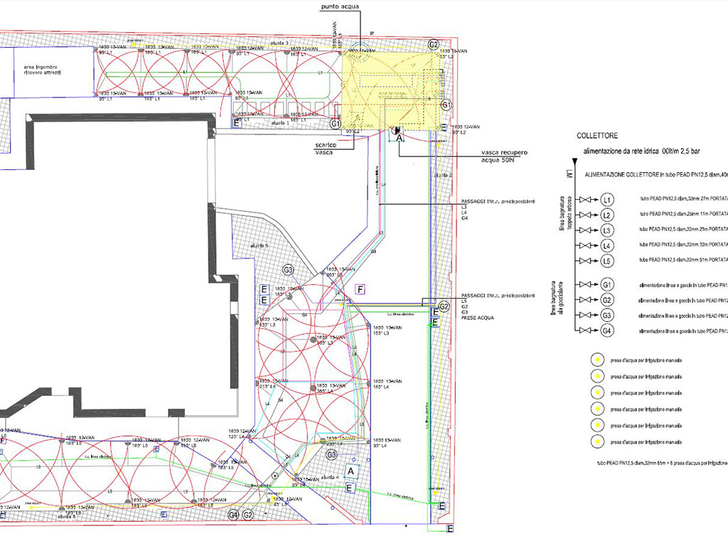 Progettazione e realizzazione impianti di irrigazione for Progettare l impianto di irrigazione